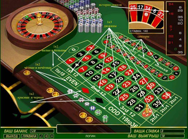 Мошенничество азартные игры статья